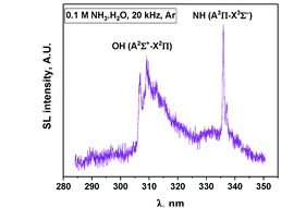 Use of NH (A3Pi_X3sigma-)  sonoluminescence for diagnostics of nonequilibrium plasma produced by multibubble cavitation
